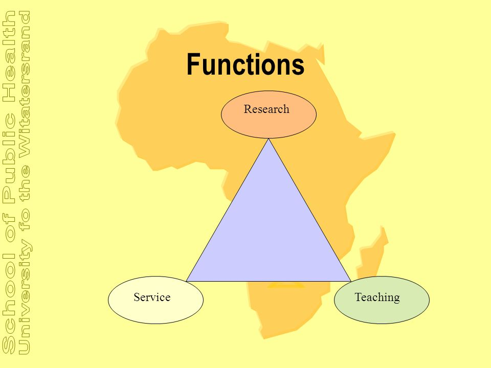 Functions Research Service Teaching