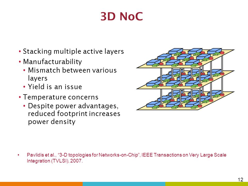 3D NoC Stacking multiple active layers Manufacturability