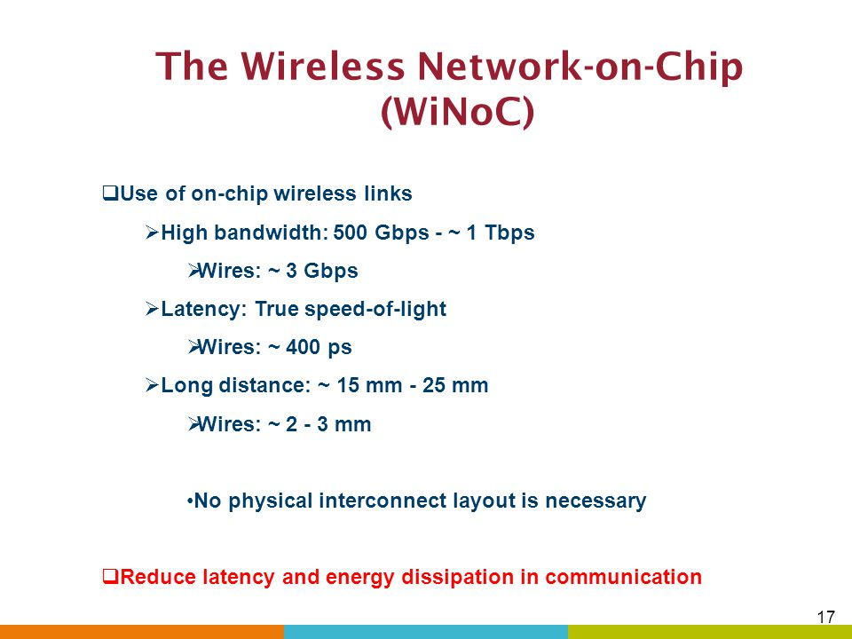 The Wireless Network-on-Chip (WiNoC)