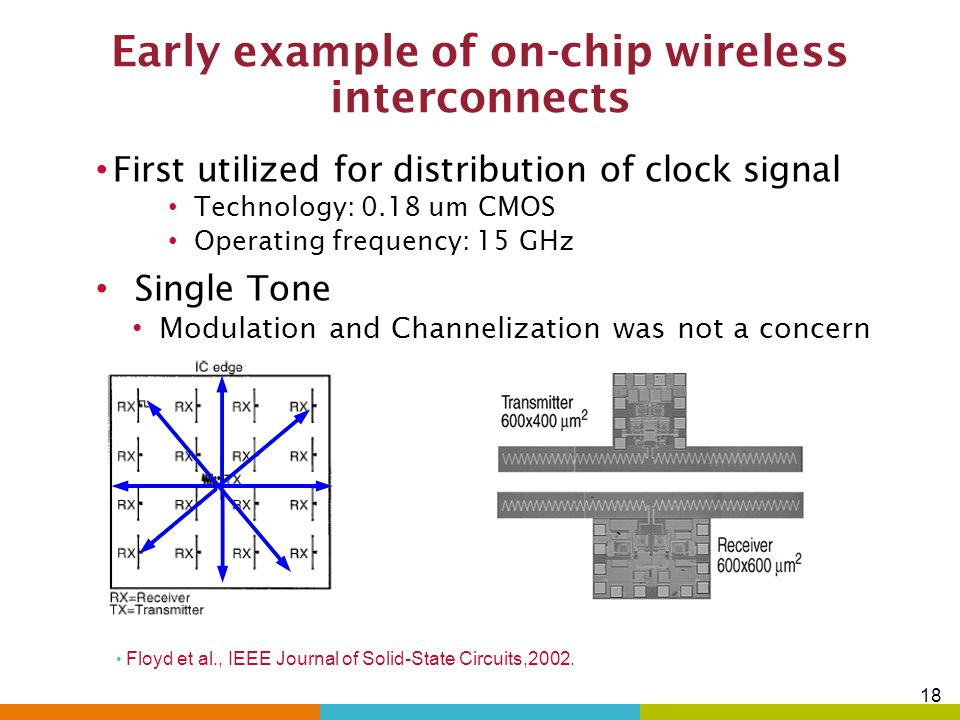 Early example of on-chip wireless interconnects