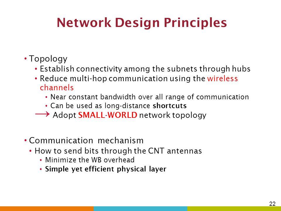 Network Design Principles