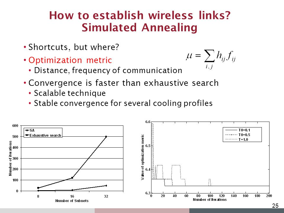 How to establish wireless links Simulated Annealing