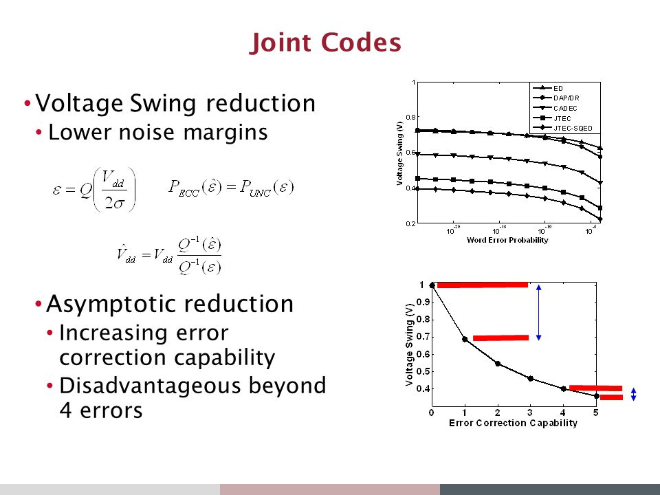 Joint Codes Voltage Swing reduction Asymptotic reduction