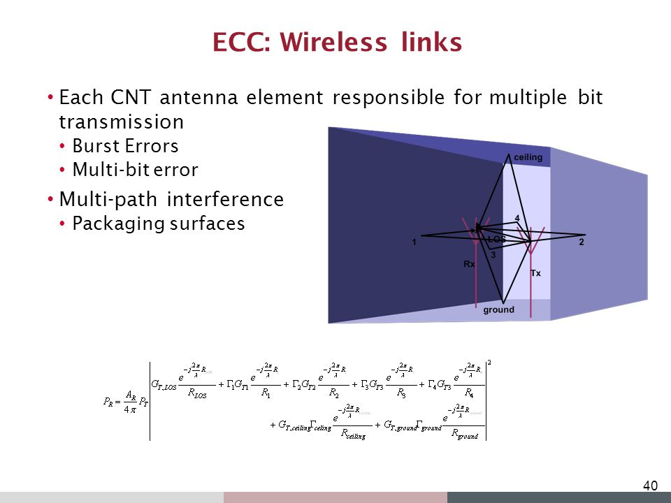 ECC: Wireless links Each CNT antenna element responsible for multiple bit transmission. Burst Errors.