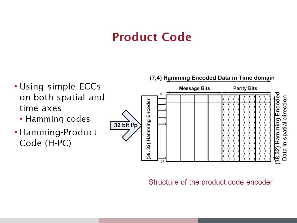 Structure of the product code encoder