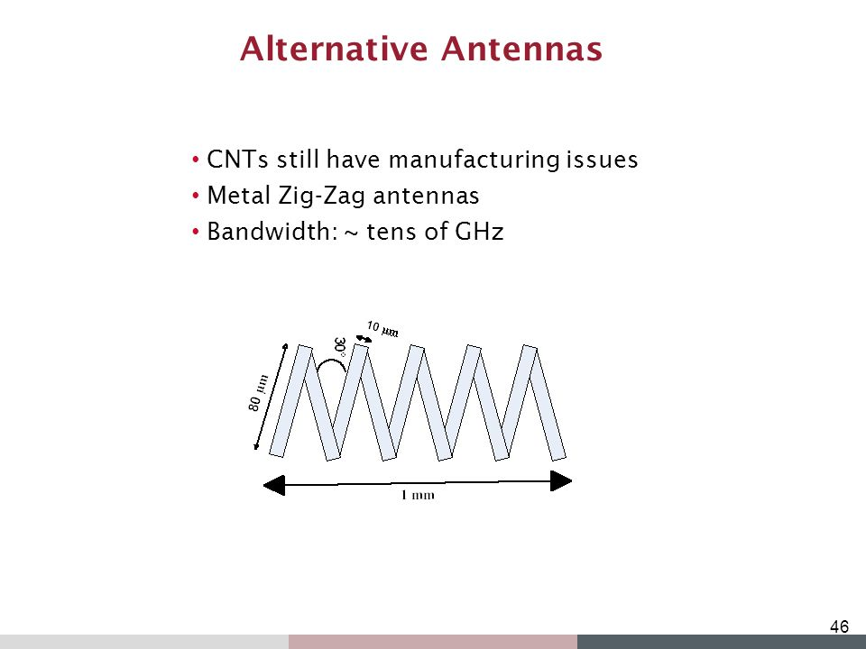 Alternative Antennas CNTs still have manufacturing issues