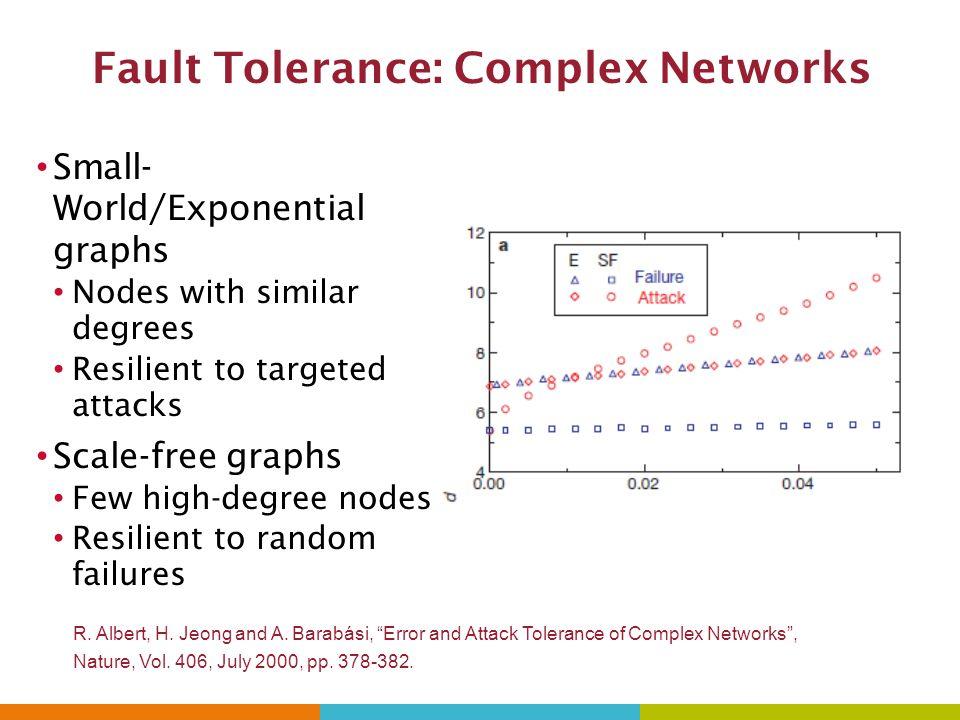 Fault Tolerance: Complex Networks