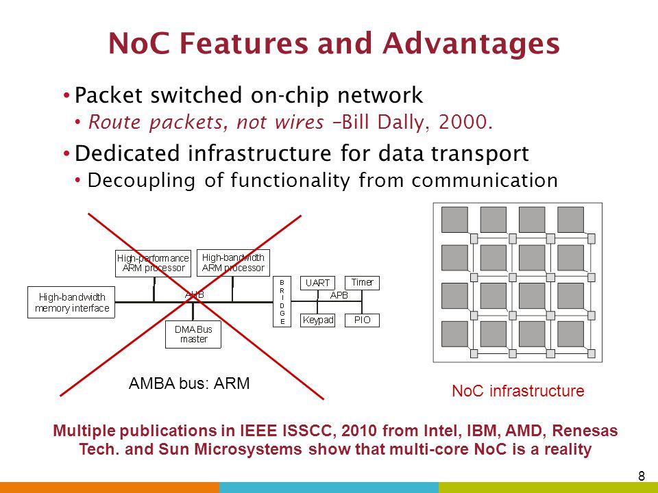 NoC Features and Advantages