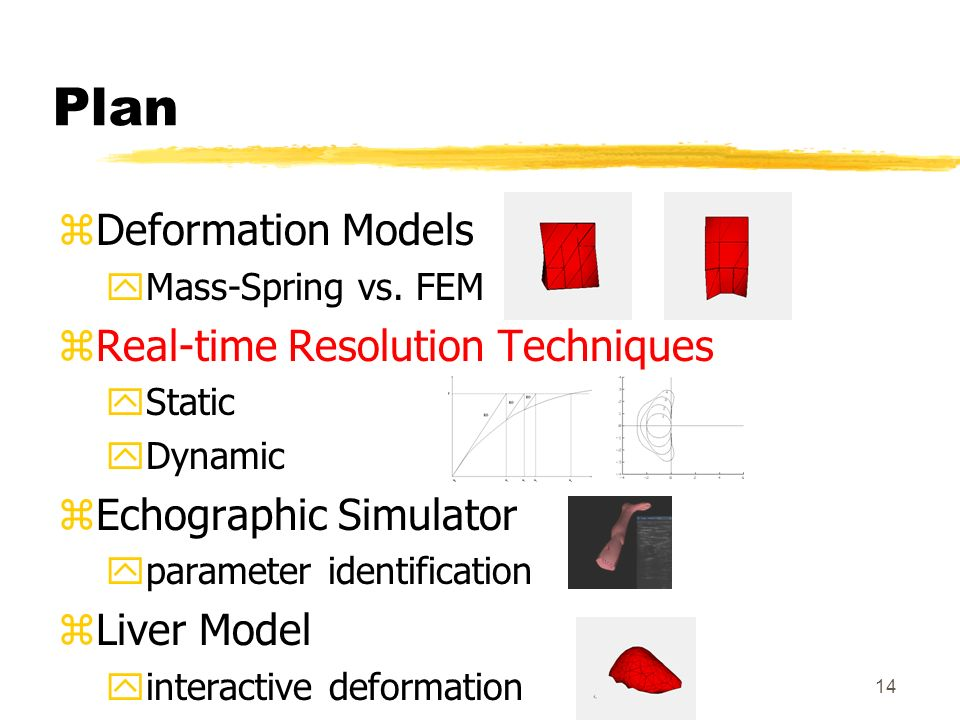 Plan Deformation Models Real-time Resolution Techniques