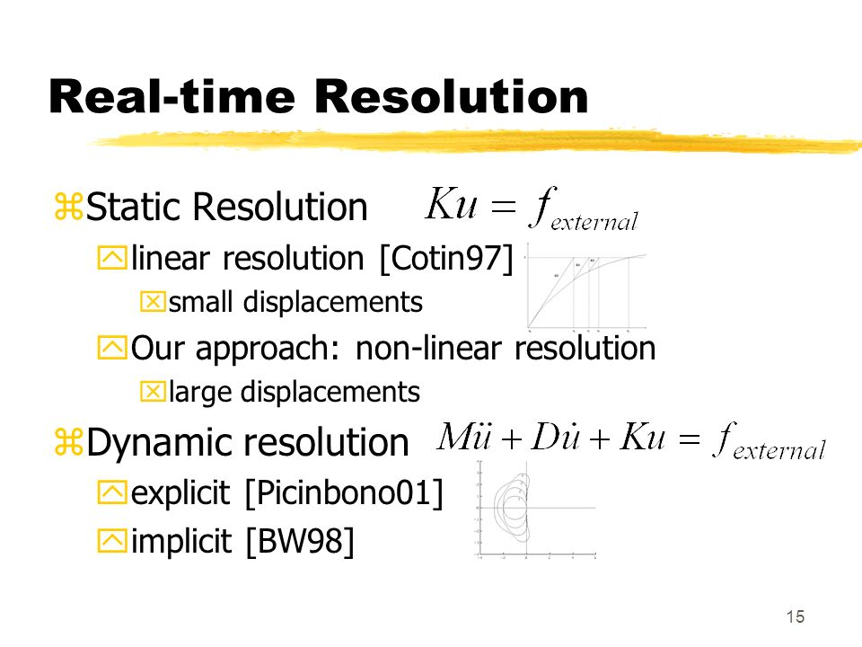 Real-time Resolution Static Resolution Dynamic resolution