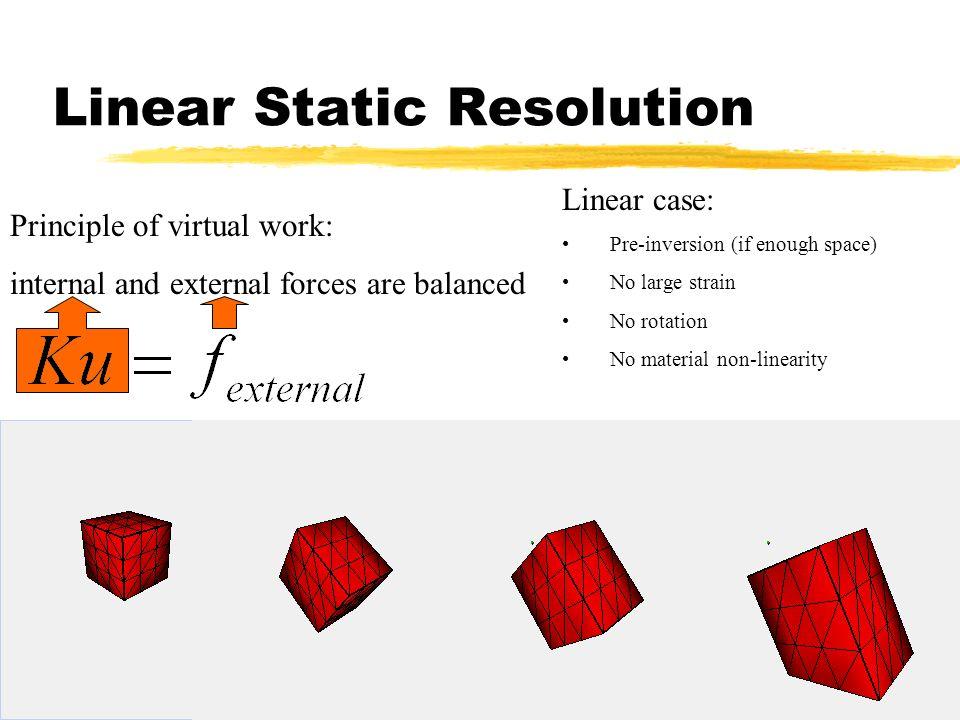 Linear Static Resolution