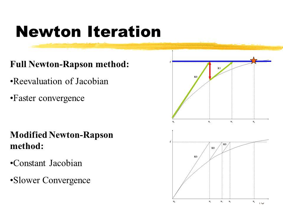 Newton Iteration Full Newton-Rapson method: Reevaluation of Jacobian