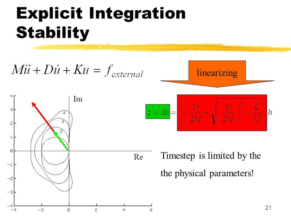 Explicit Integration Stability