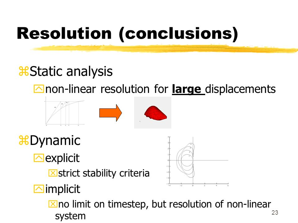 Resolution (conclusions)
