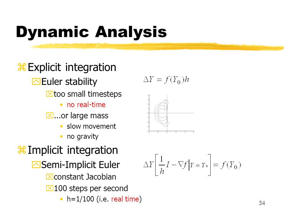 Dynamic Analysis Explicit integration Implicit integration
