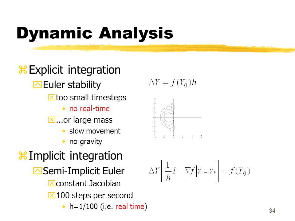 Dynamic Analysis Explicit integration Implicit integration