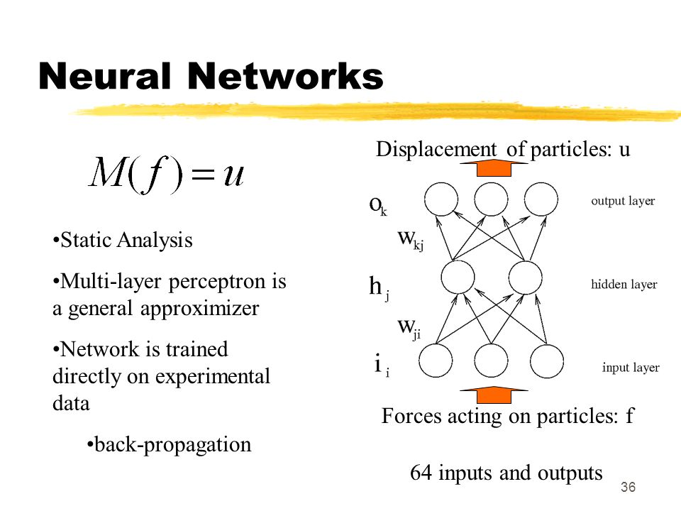 Neural Networks Displacement of particles: u Static Analysis