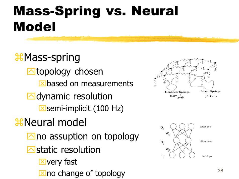 Mass-Spring vs. Neural Model