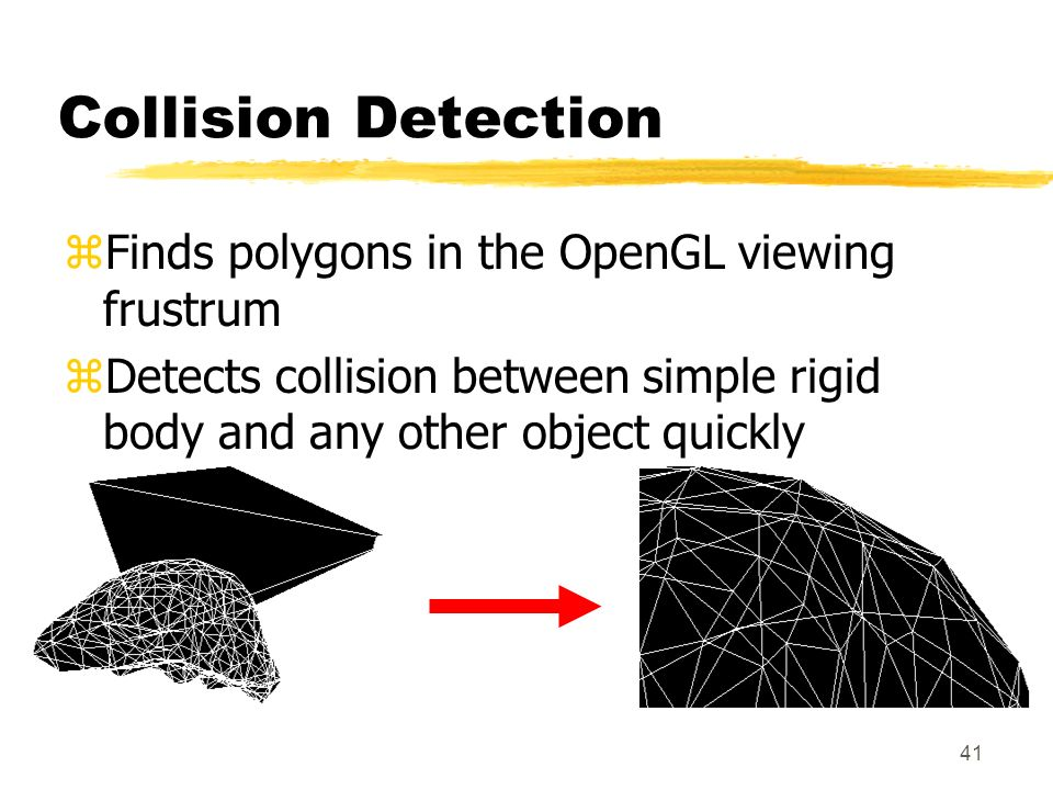 Collision Detection Finds polygons in the OpenGL viewing frustrum
