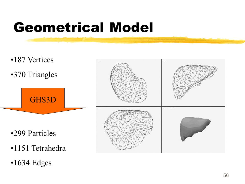 Geometrical Model 187 Vertices 370 Triangles 299 Particles GHS3D
