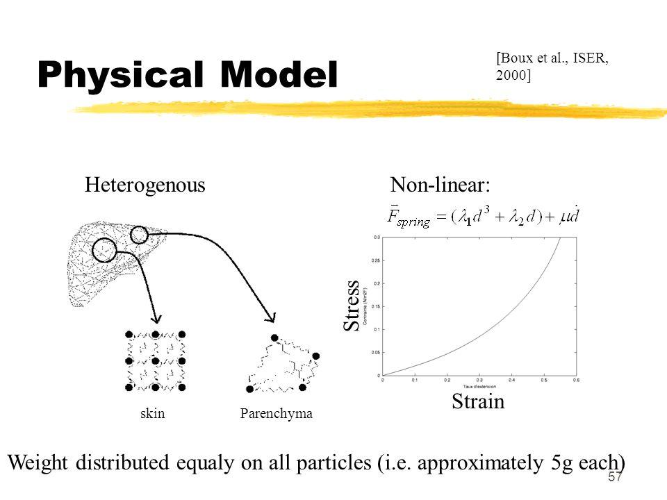 Physical Model Heterogenous Non-linear: Stress Strain