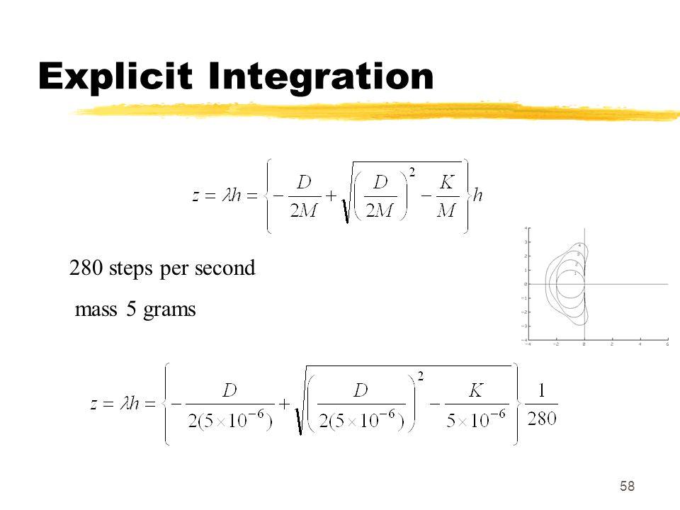 Explicit Integration 280 steps per second mass 5 grams
