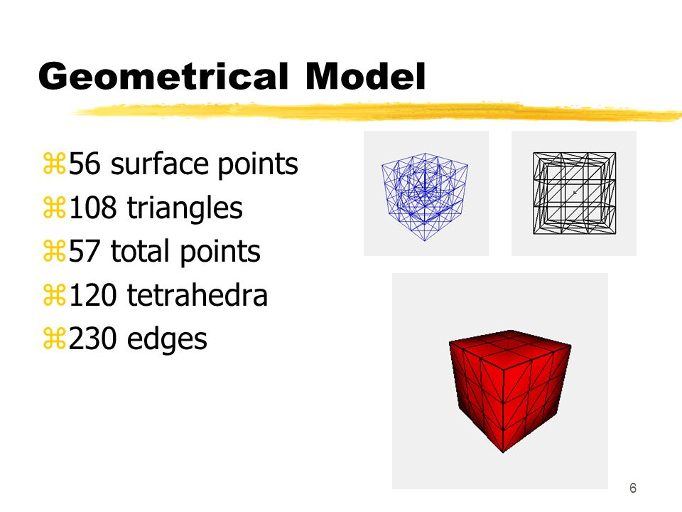 Geometrical Model 56 surface points 108 triangles 57 total points