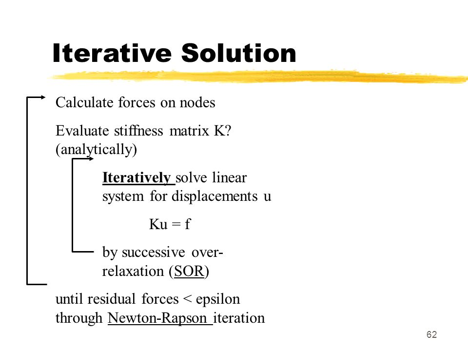 Iterative Solution Calculate forces on nodes