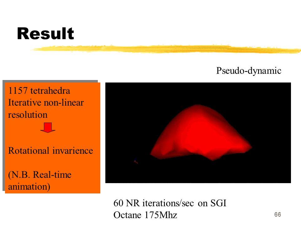 Result Pseudo-dynamic 1157 tetrahedra Iterative non-linear resolution