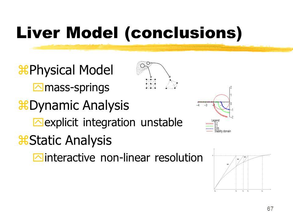 Liver Model (conclusions)