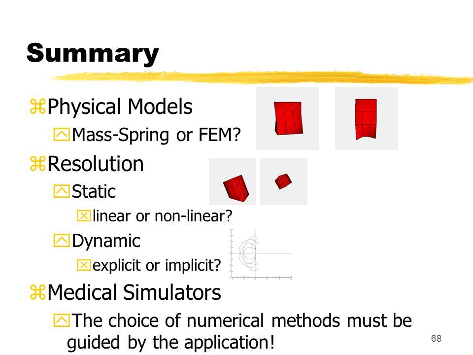 Summary Physical Models Resolution Medical Simulators