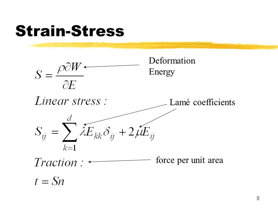 Strain-Stress Deformation Energy Lamé coefficients force per unit area