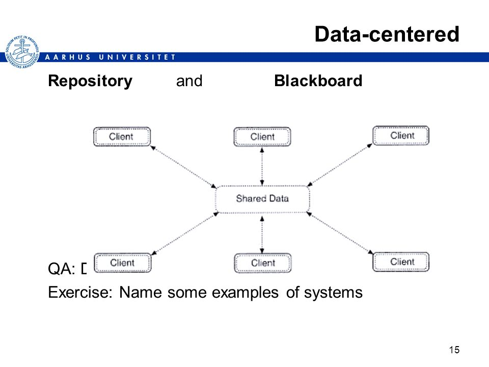 Data-centered Repository and Blackboard