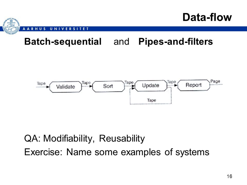 Data-flow Batch-sequential and Pipes-and-filters