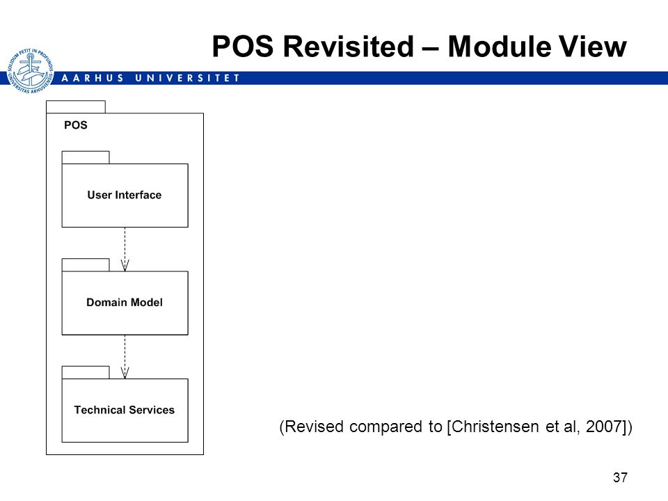 POS Revisited – Module View