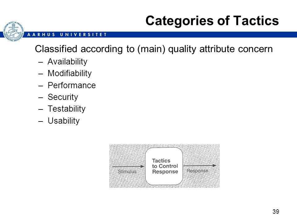 Categories of Tactics Classified according to (main) quality attribute concern. Availability. Modifiability.