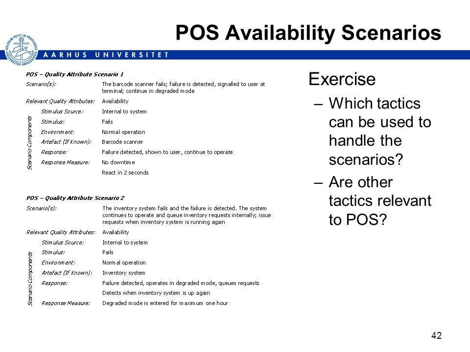 POS Availability Scenarios