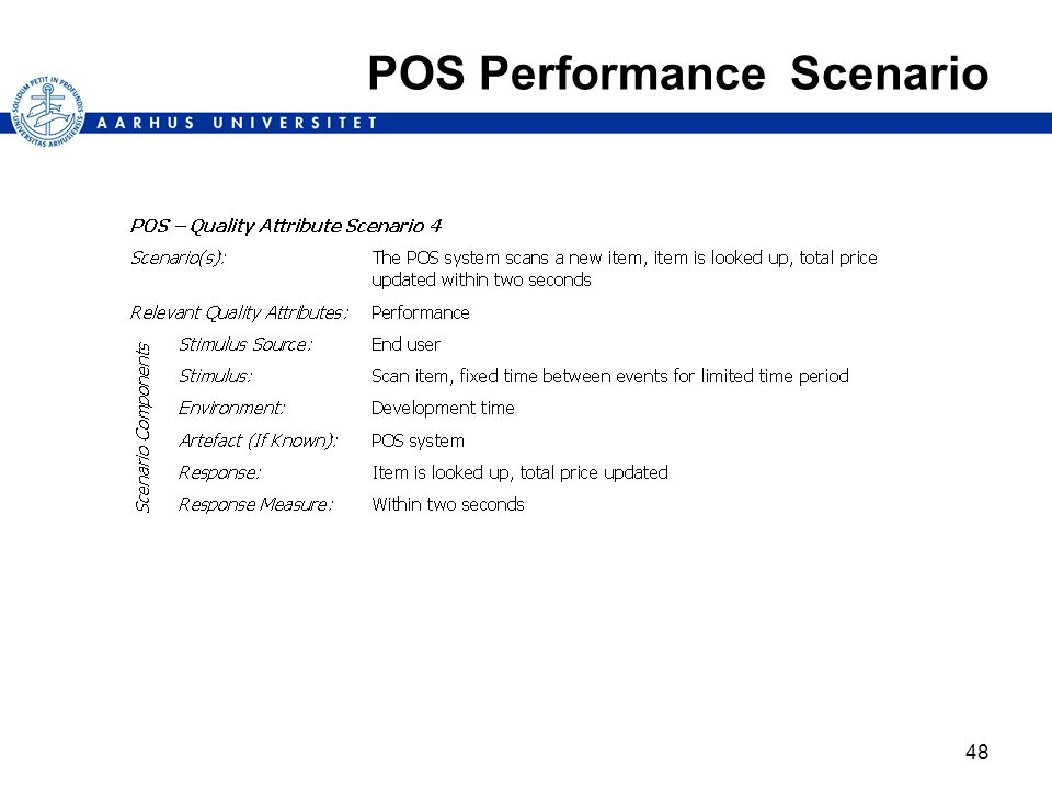 POS Performance Scenario