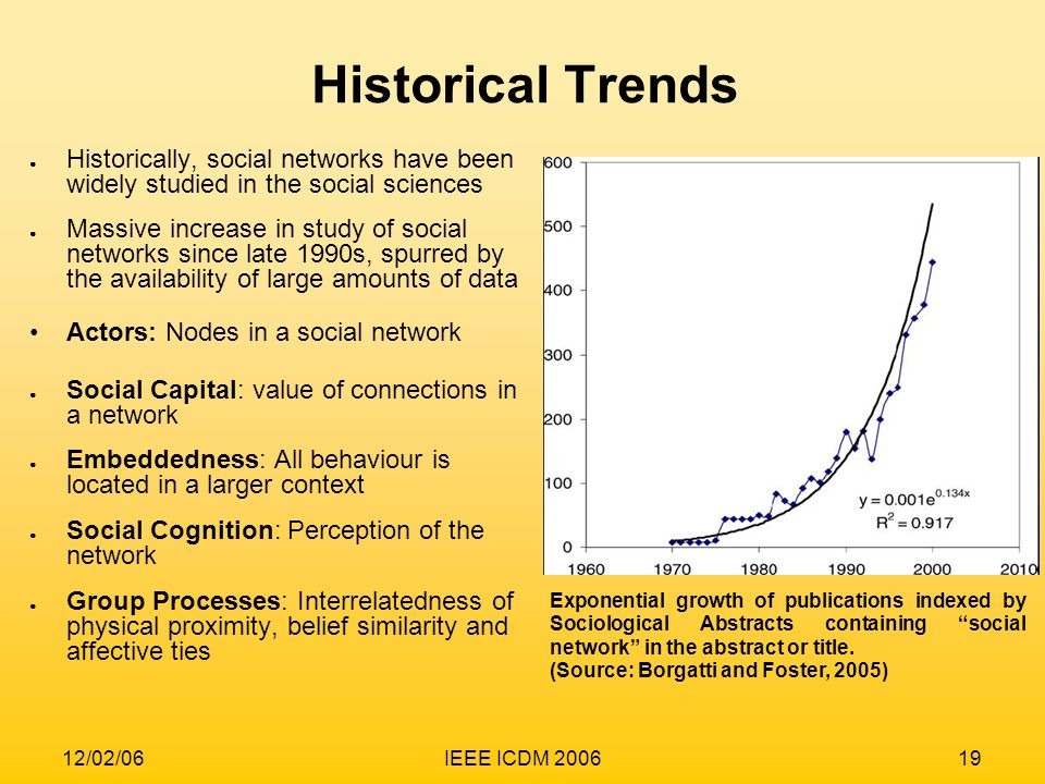 Historical TrendsHistorically, social networks have been widely studied in the social sciences.