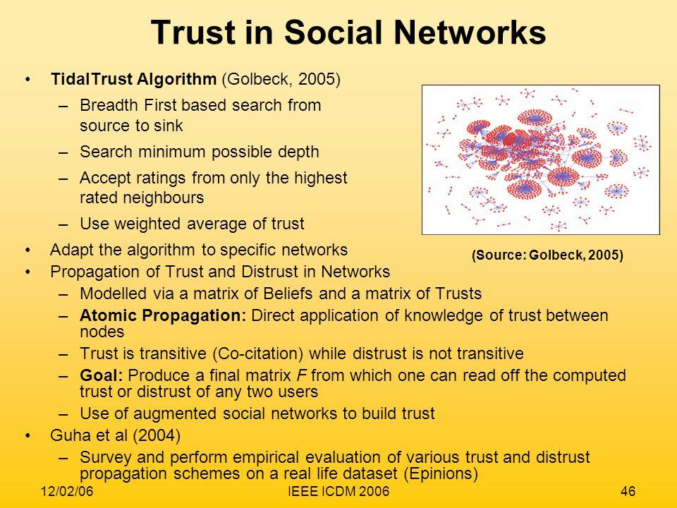 Trust in Social Networks