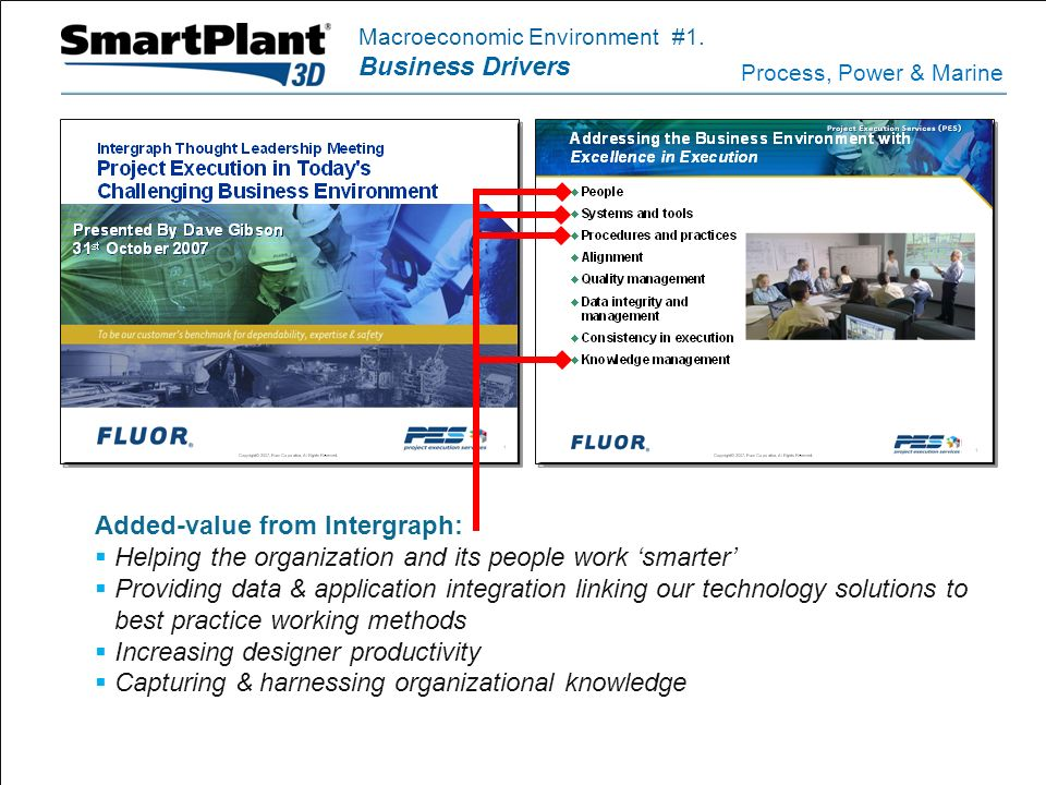 Added-value from Intergraph: