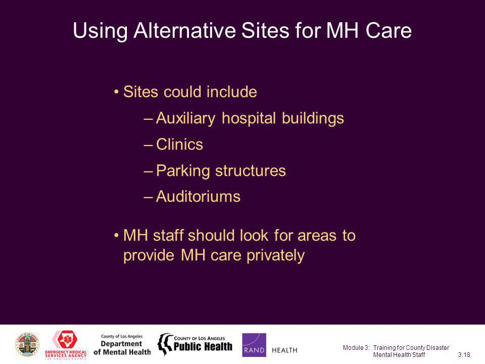 Using Alternative Sites for MH Care