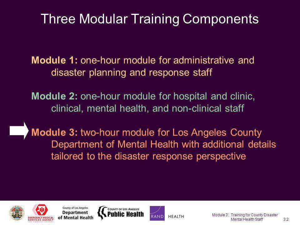 Three Modular Training Components