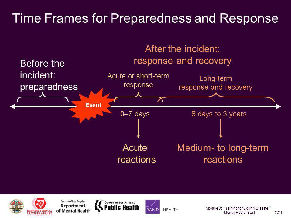 Time Frames for Preparedness and Response