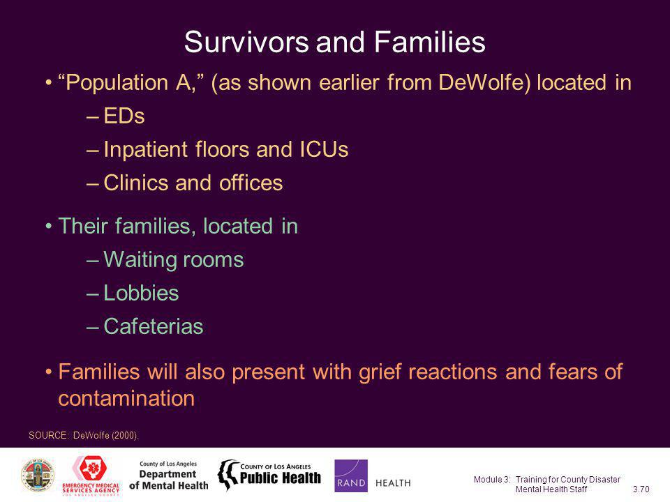 Survivors and Families