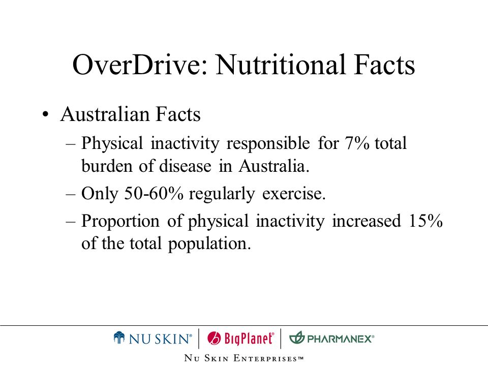 OverDrive: Nutritional Facts