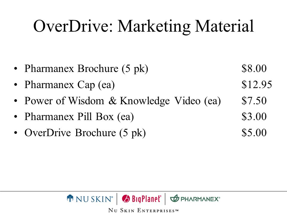 OverDrive: Marketing Material