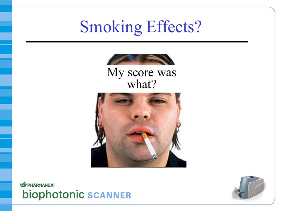 Smoking Effects My score was what
