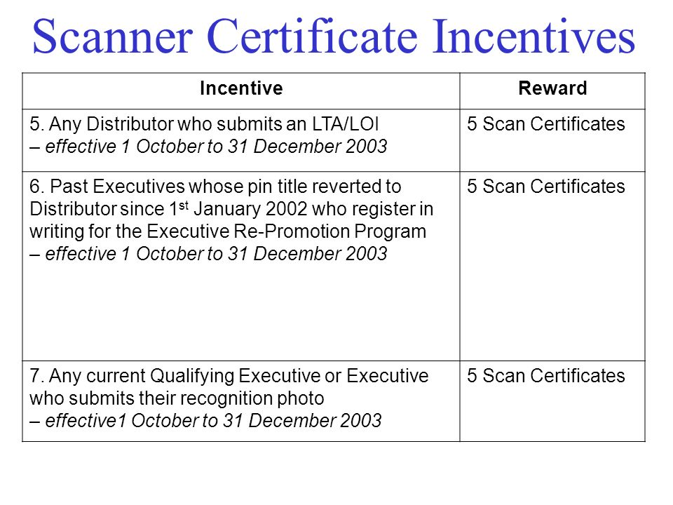 Scanner Certificate Incentives