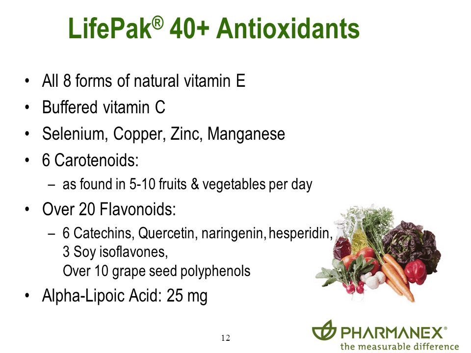 LifePak® 40+ Antioxidants